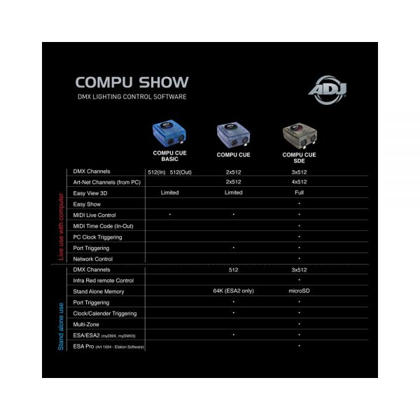 Adj Compu Cue Dmx Interface Pc Control Software With 2 Universes